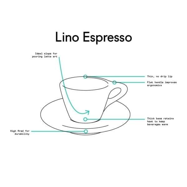 Lino Espresso