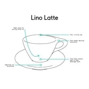 Lino Latte