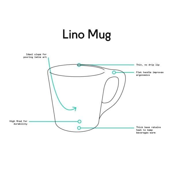 Lino Mug