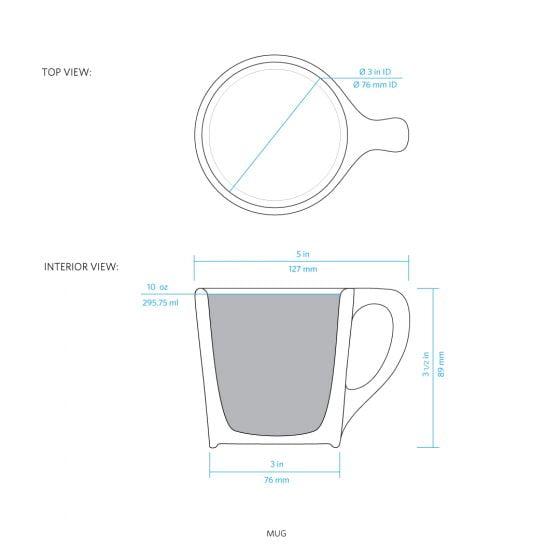 Lino Mug Section